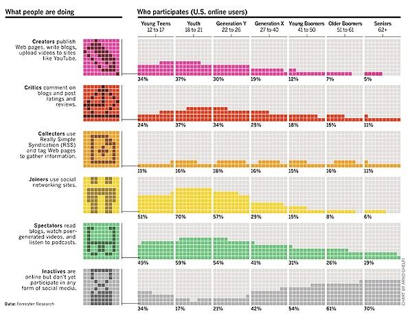 bussiness-week-chart1.jpg